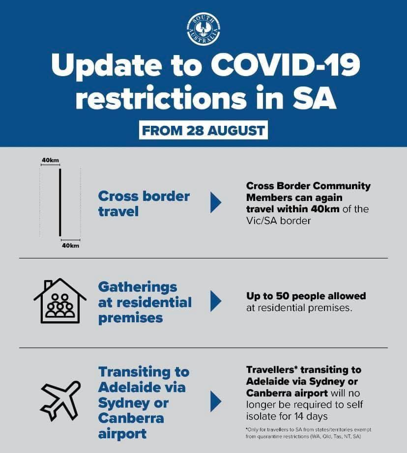 COVID Restrictions 28082020